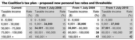taxplan.jpg
